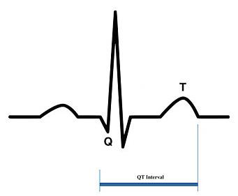 QT-interval.jpg